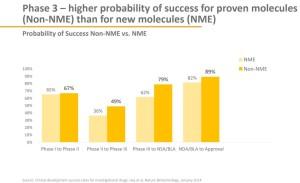 Fas 3 sannolikheter, allmänt, inte för just Mobergs tror jag. Från Moberg presentation 2009-09-05.